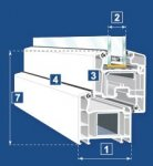 System VEKA Perfectline AD